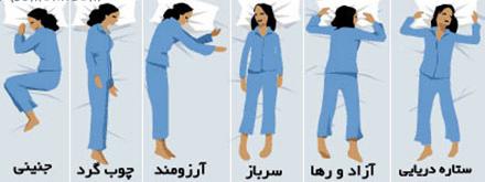 حالت خوابیدن و رابطه ان با اخلاق
