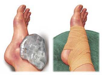 درد و ورم ساق پا